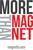 Magnetta Reklámstúdió - Állás, munka